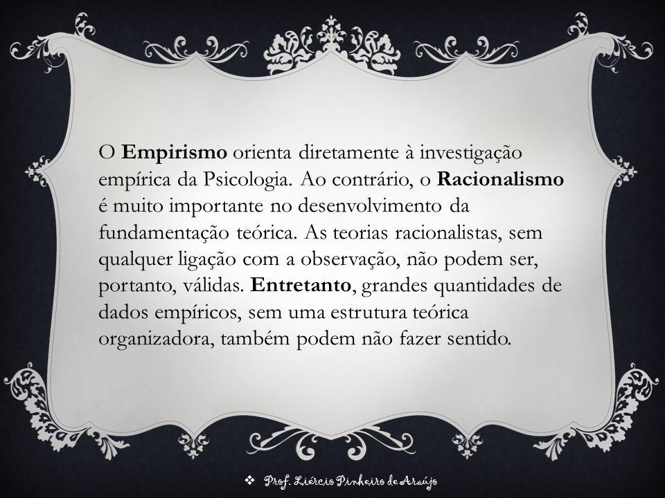 O Empirismo orienta diretamente à investigação empírica da Psicologia