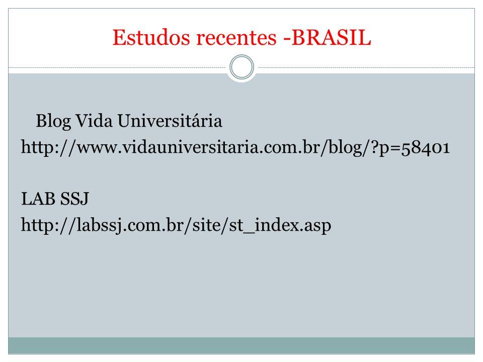 Estudos recentes -BRASIL