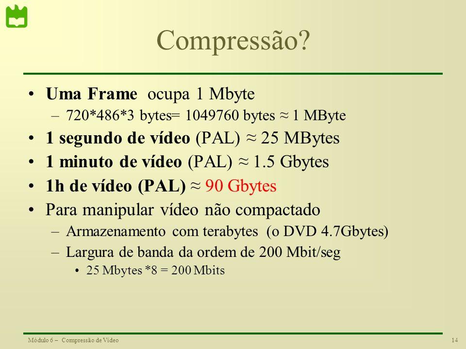 Compressão Uma Frame ocupa 1 Mbyte