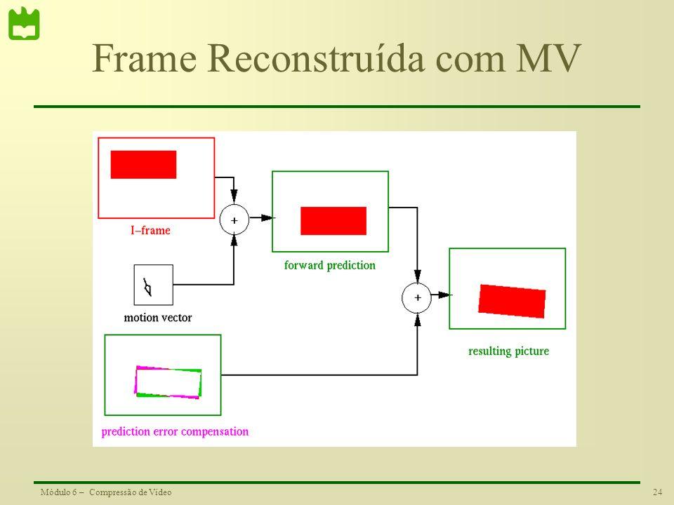 Frame Reconstruída com MV