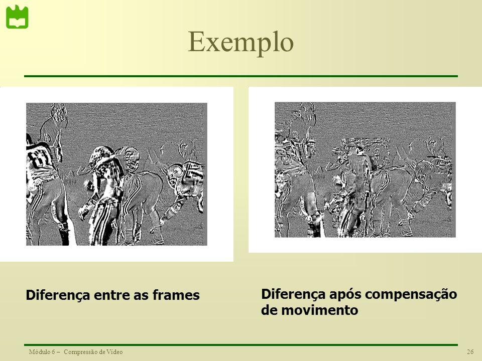 Exemplo Diferença entre as frames Diferença após compensação