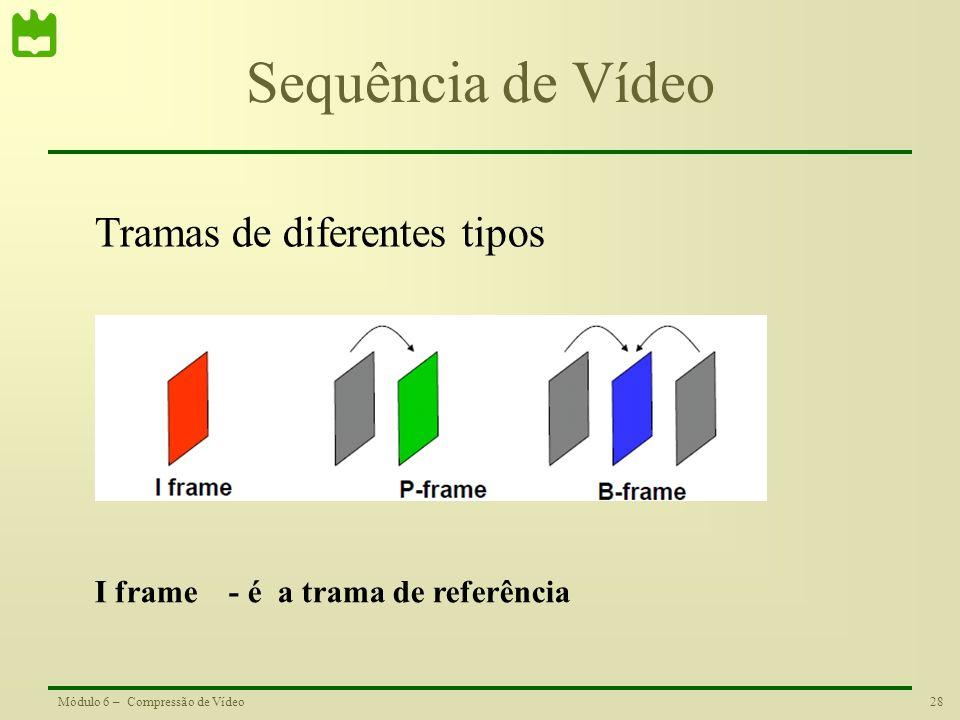 Sequência de Vídeo Tramas de diferentes tipos