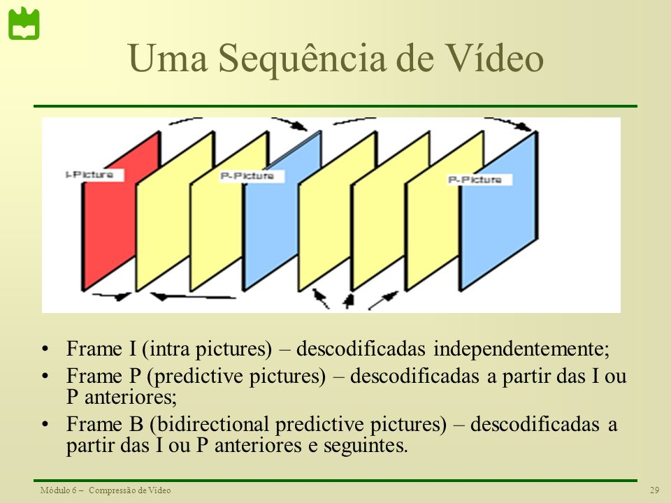 Uma Sequência de Vídeo Frame I (intra pictures) – descodificadas independentemente;