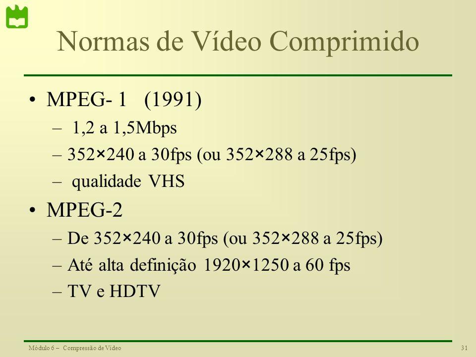 Normas de Vídeo Comprimido