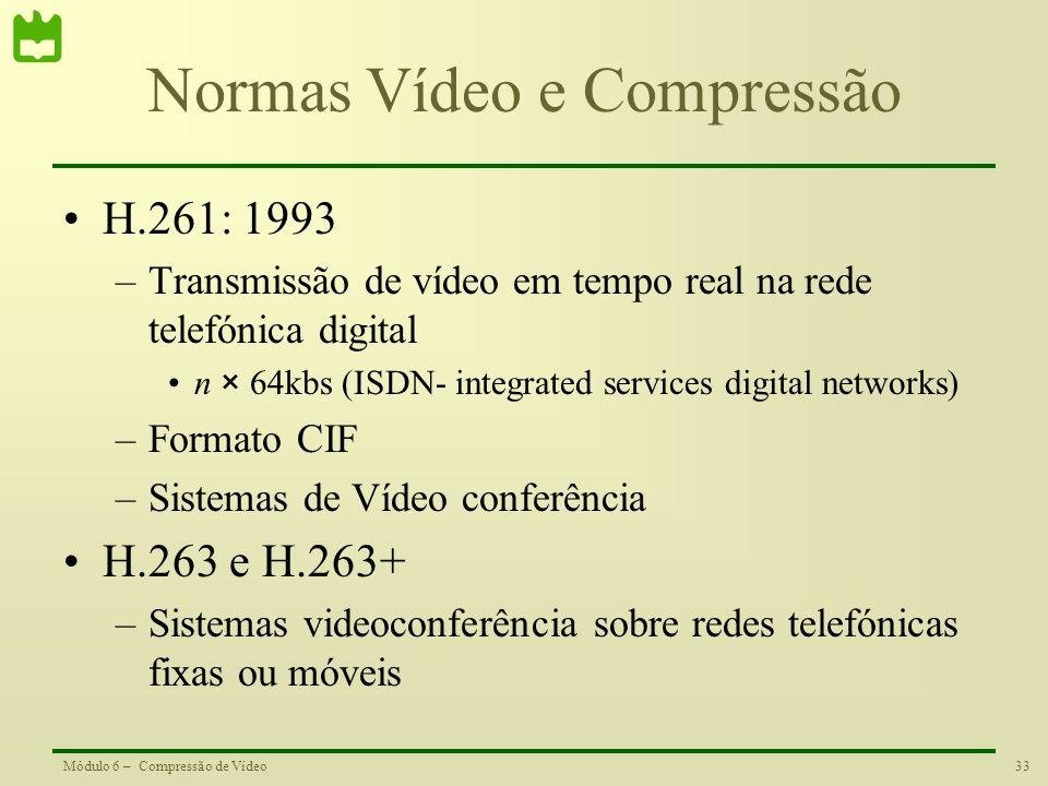 Normas Vídeo e Compressão