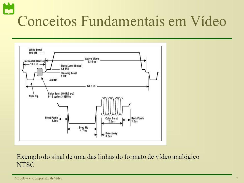 Conceitos Fundamentais em Vídeo