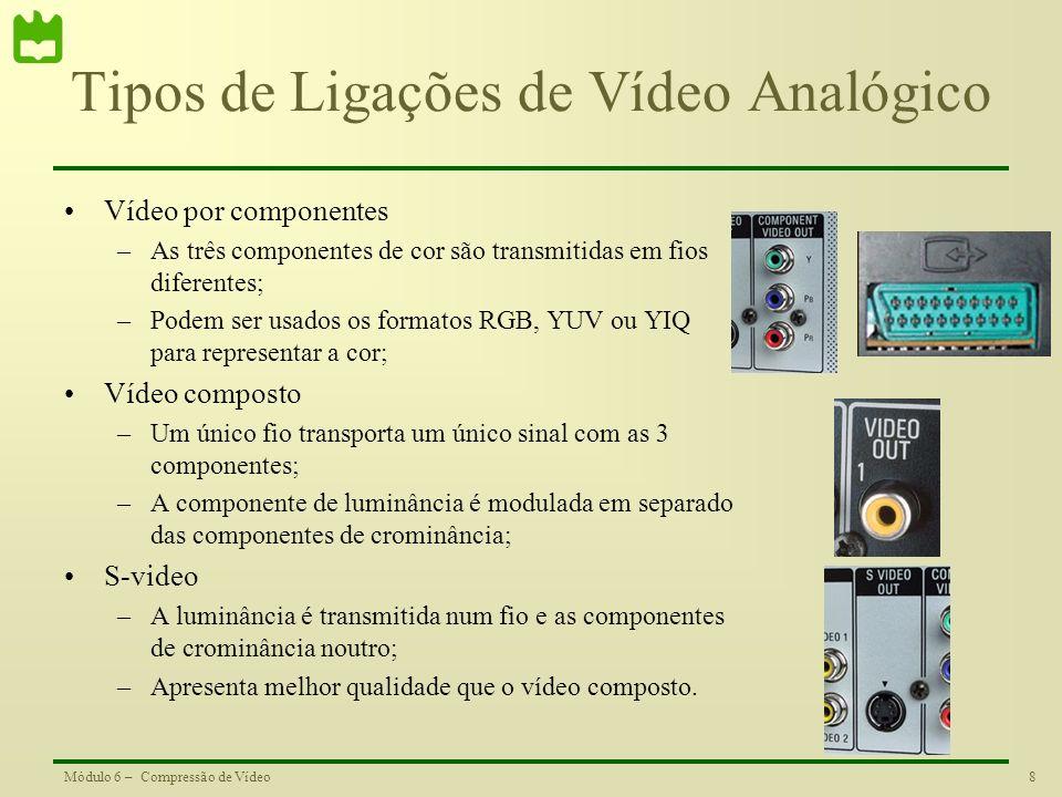 Tipos de Ligações de Vídeo Analógico