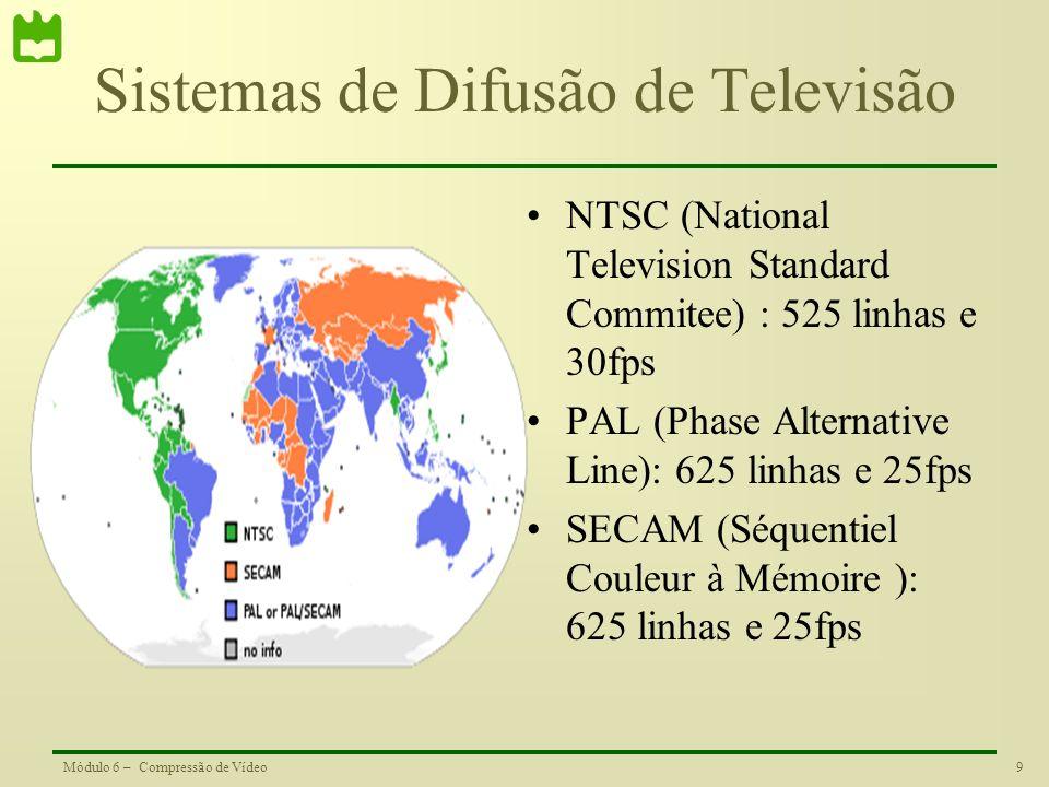 Sistemas de Difusão de Televisão