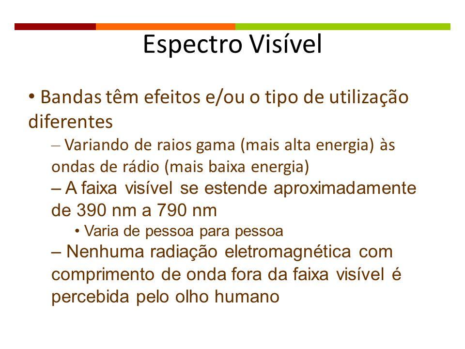 Espectro Visível Bandas têm efeitos e/ou o tipo de utilização diferentes.