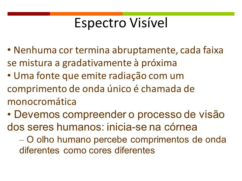 Espectro Visível Nenhuma cor termina abruptamente, cada faixa se mistura a gradativamente à próxima.