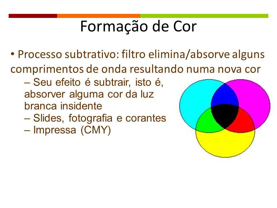 Formação de Cor Processo subtrativo: filtro elimina/absorve alguns comprimentos de onda resultando numa nova cor.