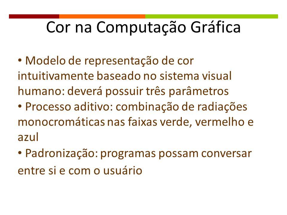 Cor na Computação Gráfica