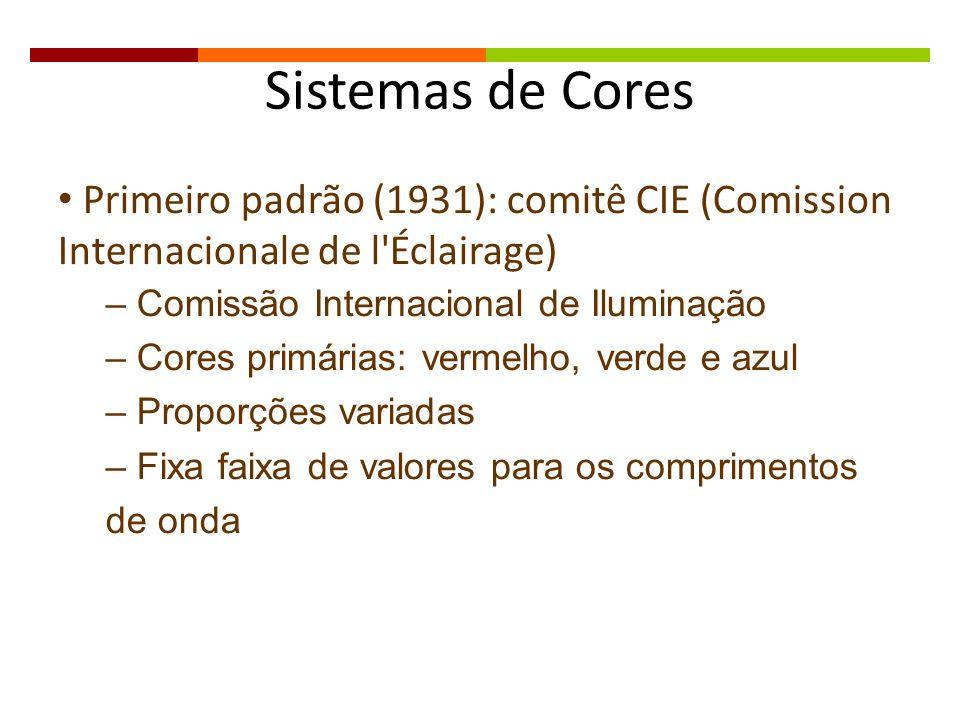 Sistemas de Cores Primeiro padrão (1931): comitê CIE (Comission Internacionale de l Éclairage) Comissão Internacional de Iluminação.