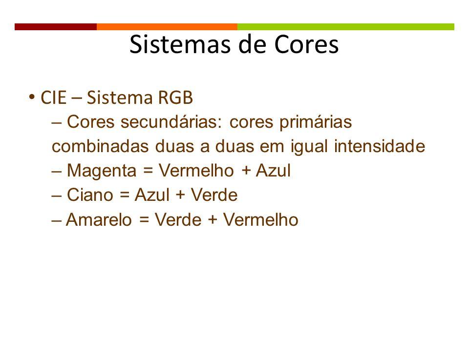 Sistemas de Cores CIE – Sistema RGB