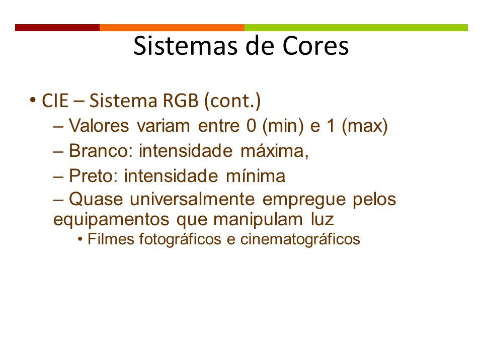 Sistemas de Cores CIE – Sistema RGB (cont.)