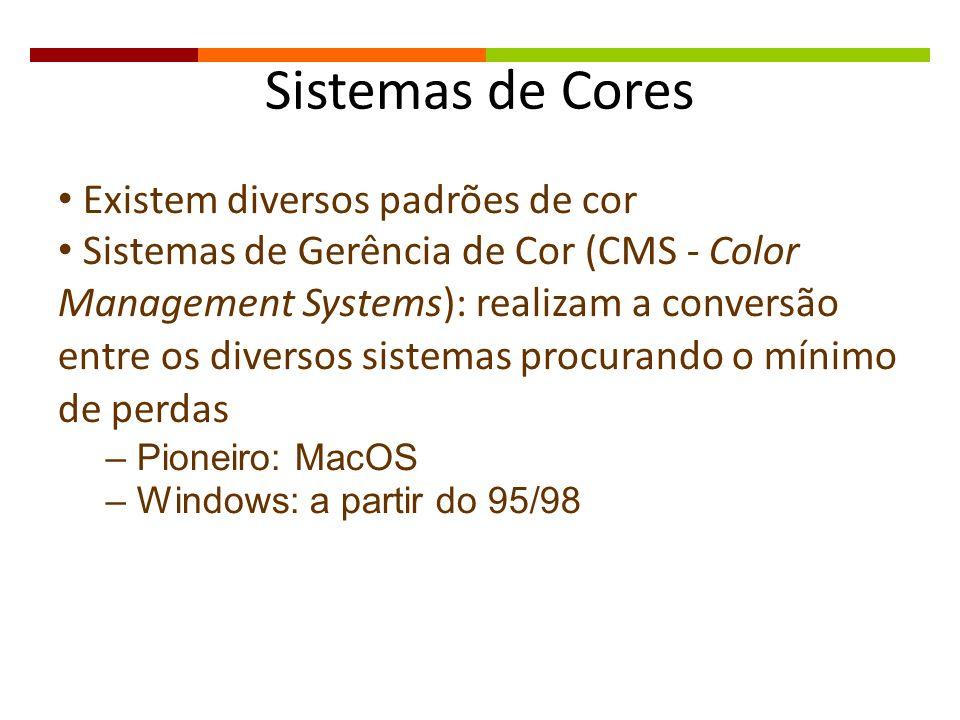 Sistemas de Cores Existem diversos padrões de cor