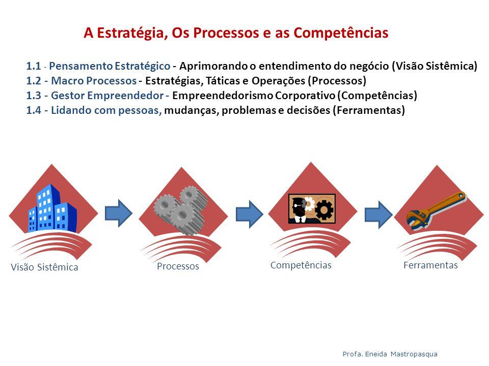 A Estratégia, Os Processos e as Competências