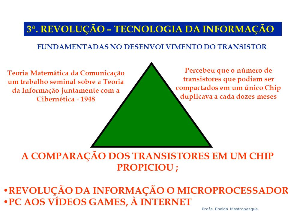 A COMPARAÇÃO DOS TRANSISTORES EM UM CHIP PROPICIOU ;