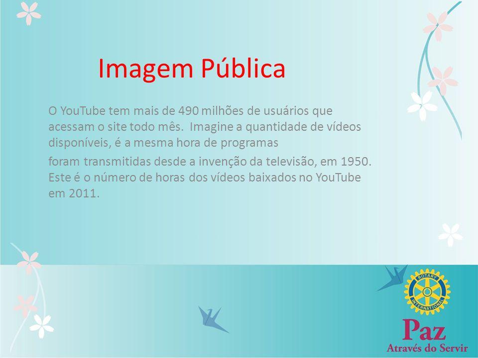 Imagem Pública