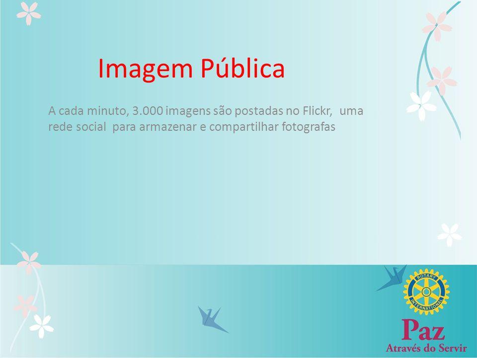 Imagem Pública A cada minuto, 3.000 imagens são postadas no Flickr, uma rede social para armazenar e compartilhar fotografas.