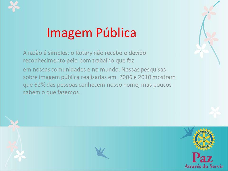 Imagem Pública A razão é simples: o Rotary não recebe o devido reconhecimento pelo bom trabalho que faz.