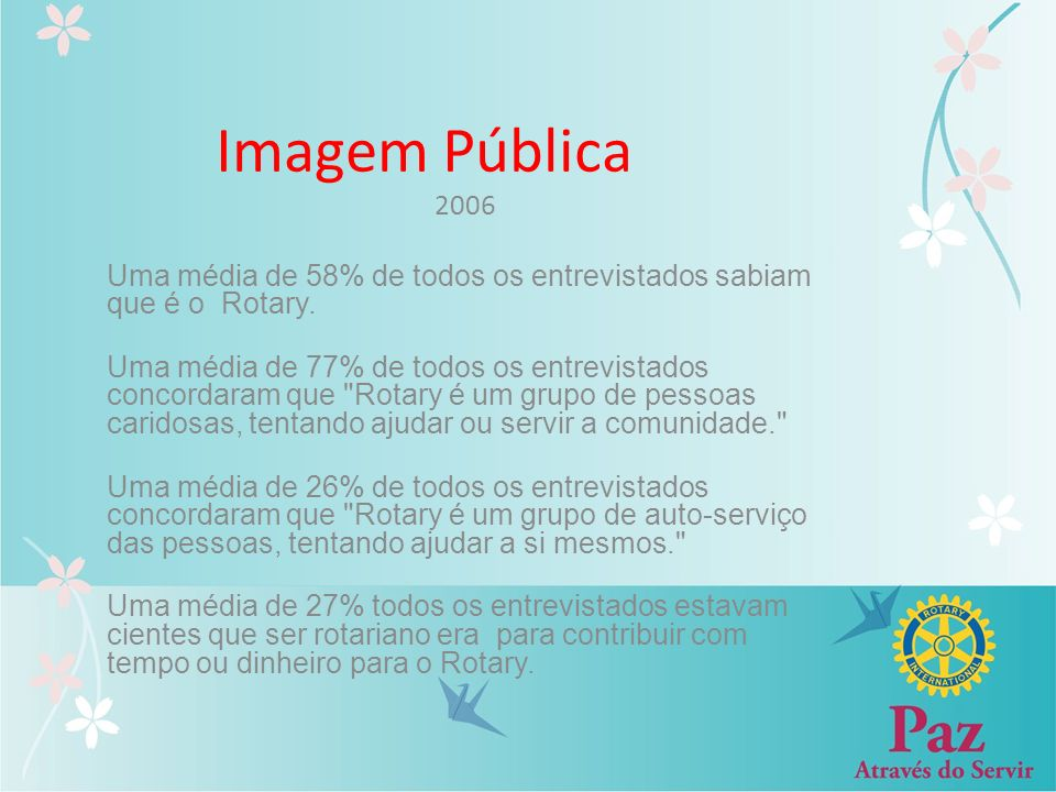 Imagem Pública 2006. Uma média de 58% de todos os entrevistados sabiam que é o Rotary.
