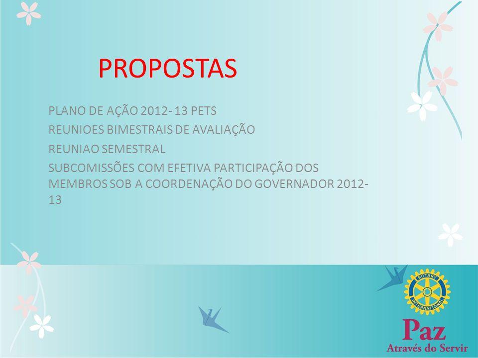 PROPOSTAS PLANO DE AÇÃO 2012- 13 PETS REUNIOES BIMESTRAIS DE AVALIAÇÃO