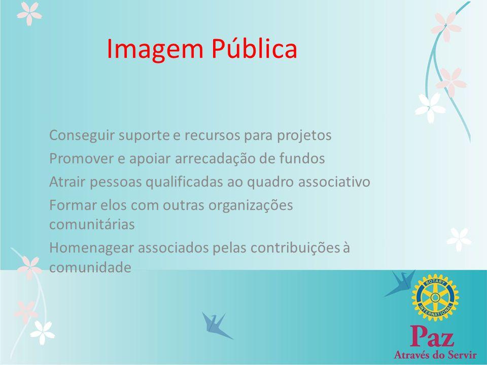 Imagem Pública Conseguir suporte e recursos para projetos