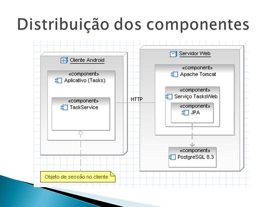 Distribuição dos componentes
