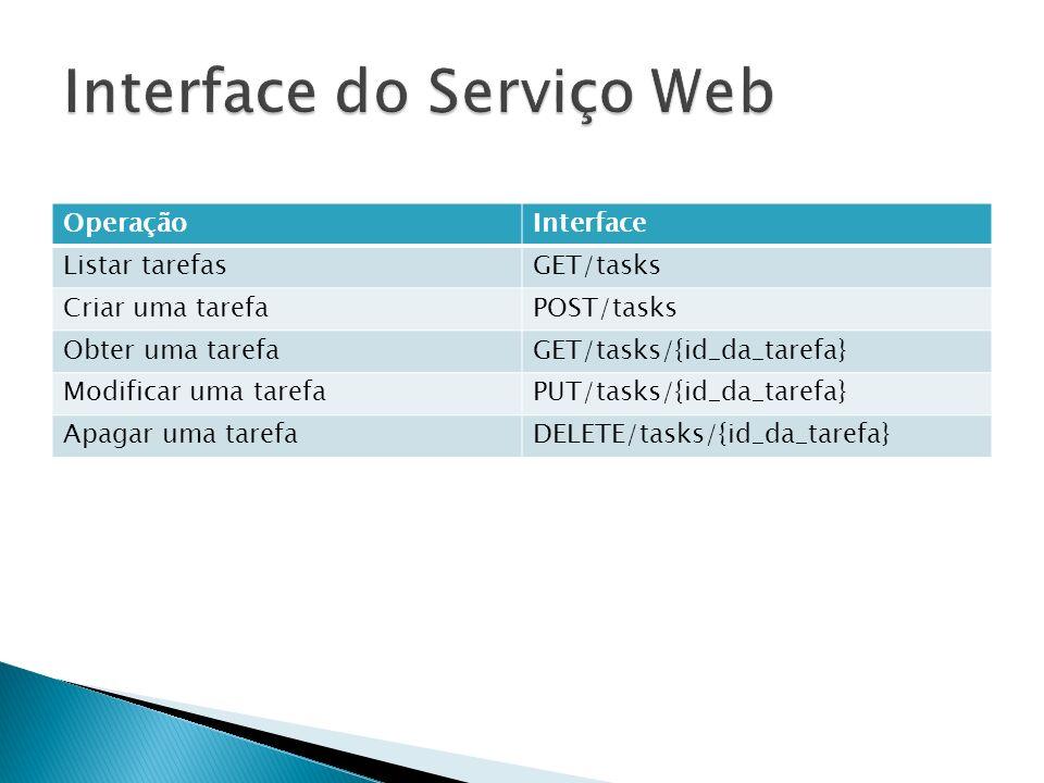 Interface do Serviço Web