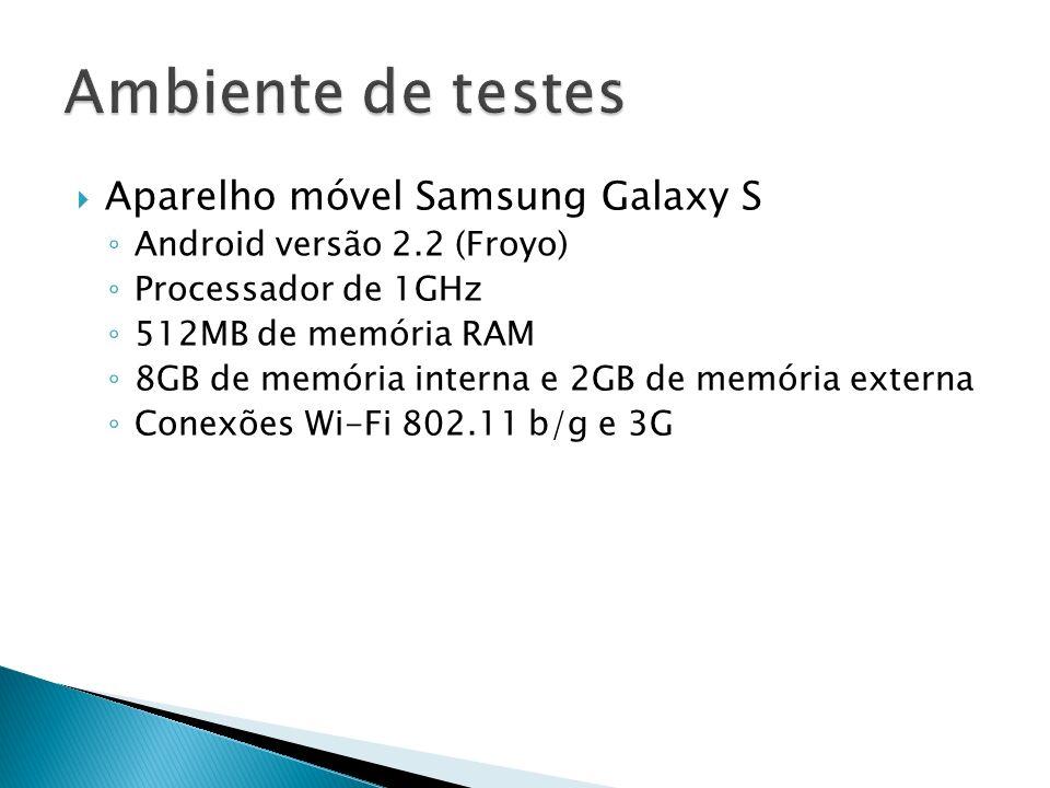 Ambiente de testes Aparelho móvel Samsung Galaxy S