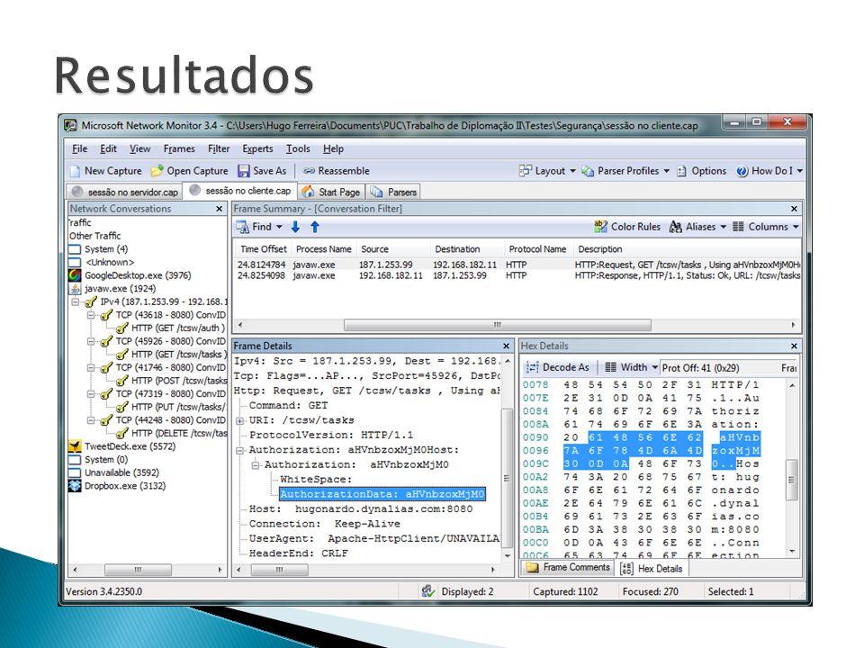 Resultados Nos pacotes HTTP da aplicação com estado no cliente encontrou-se a string aHVnbzoxMjM0 no cabeçalho Authorization das requisições.