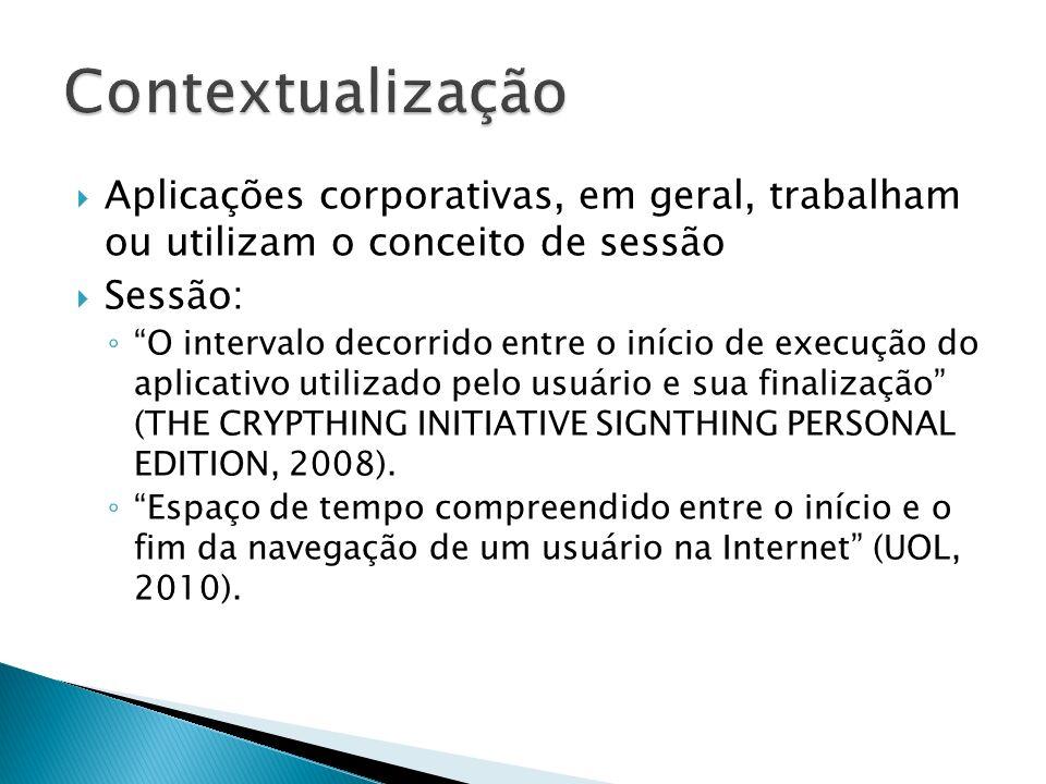 Contextualização Aplicações corporativas, em geral, trabalham ou utilizam o conceito de sessão. Sessão: