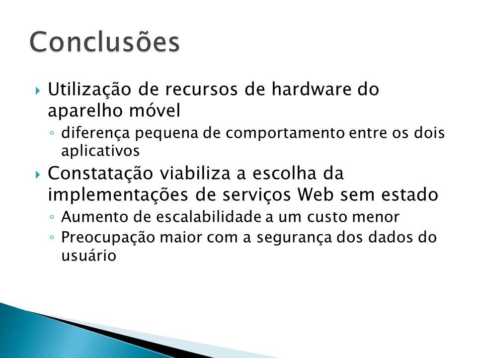 Conclusões Utilização de recursos de hardware do aparelho móvel