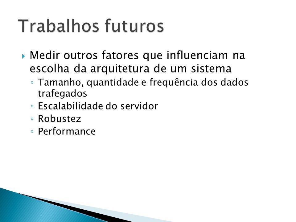 Trabalhos futuros Medir outros fatores que influenciam na escolha da arquitetura de um sistema.