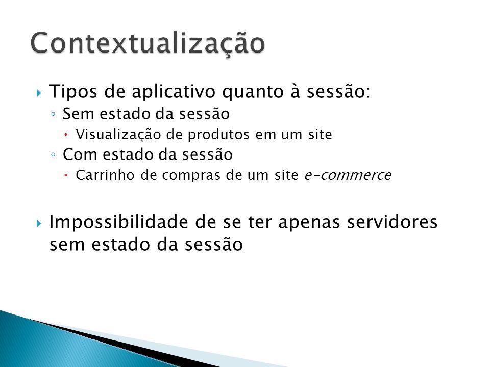 Contextualização Tipos de aplicativo quanto à sessão: