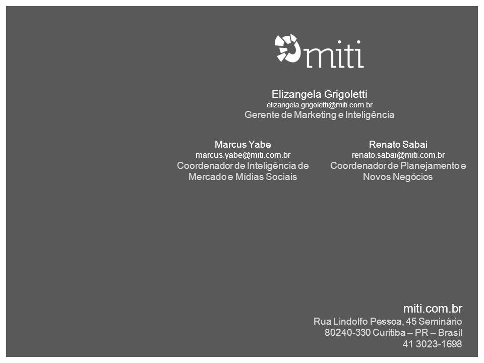 miti.com.br Elizangela Grigoletti Gerente de Marketing e Inteligência