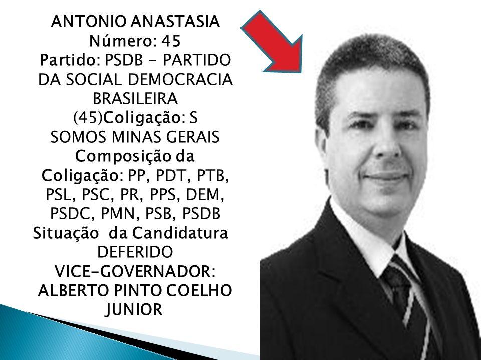 Situação da Candidatura ALBERTO PINTO COELHO JUNIOR