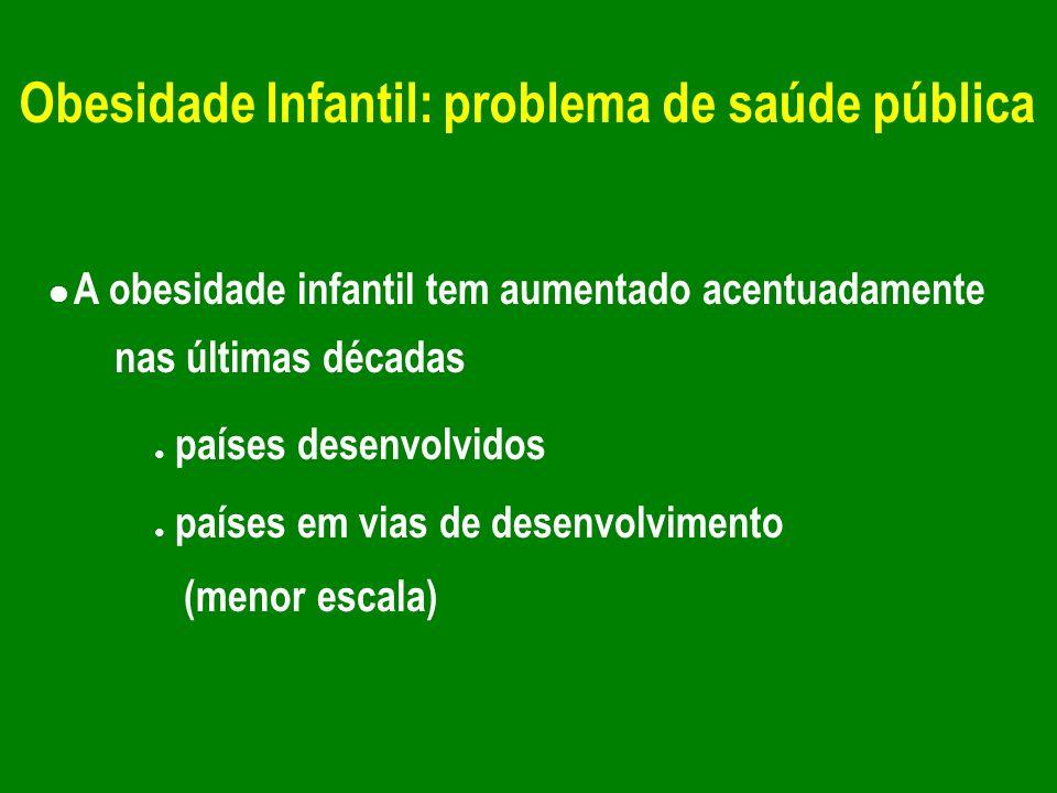 Obesidade Infantil: problema de saúde pública