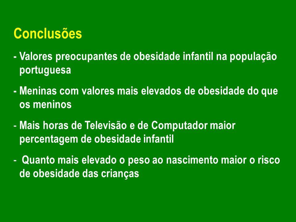 Conclusões - Valores preocupantes de obesidade infantil na população portuguesa. - Meninas com valores mais elevados de obesidade do que os meninos.