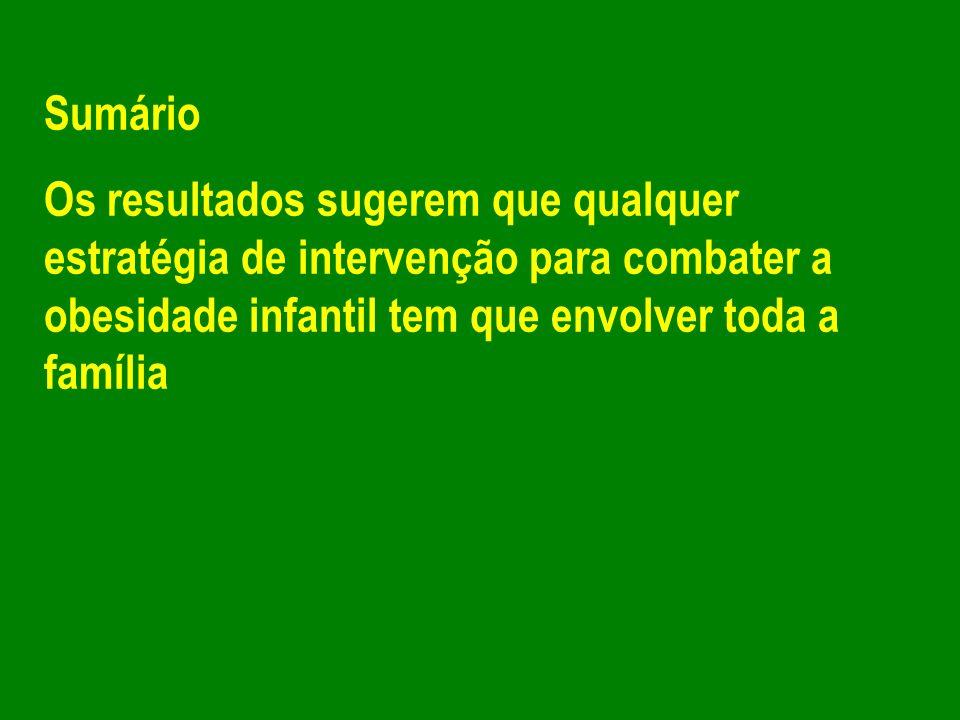 Sumário Os resultados sugerem que qualquer estratégia de intervenção para combater a obesidade infantil tem que envolver toda a família.