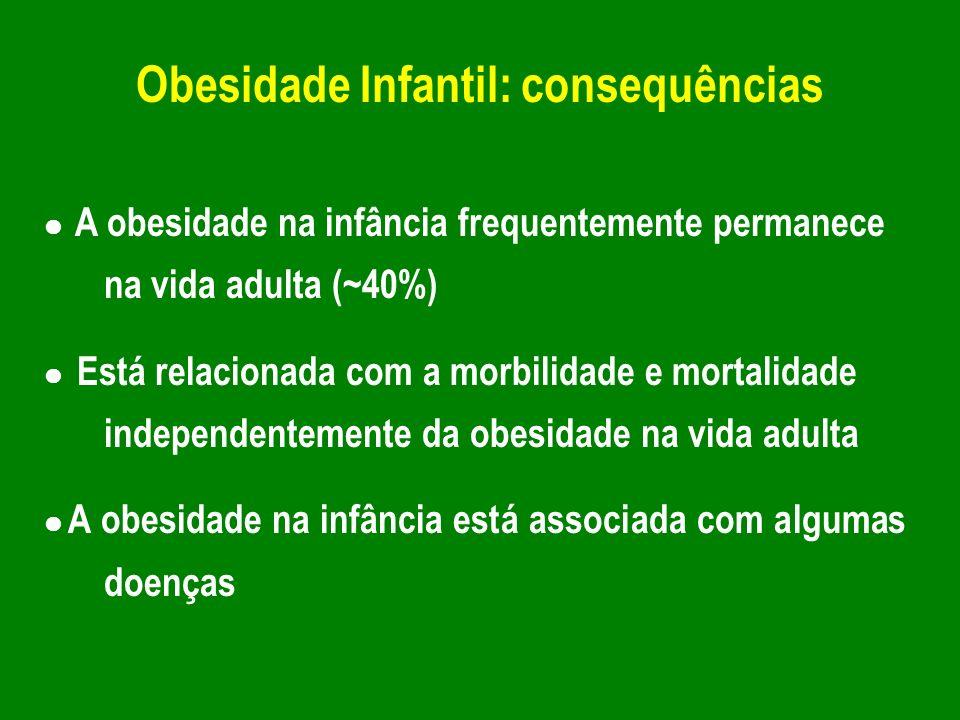 Obesidade Infantil: consequências