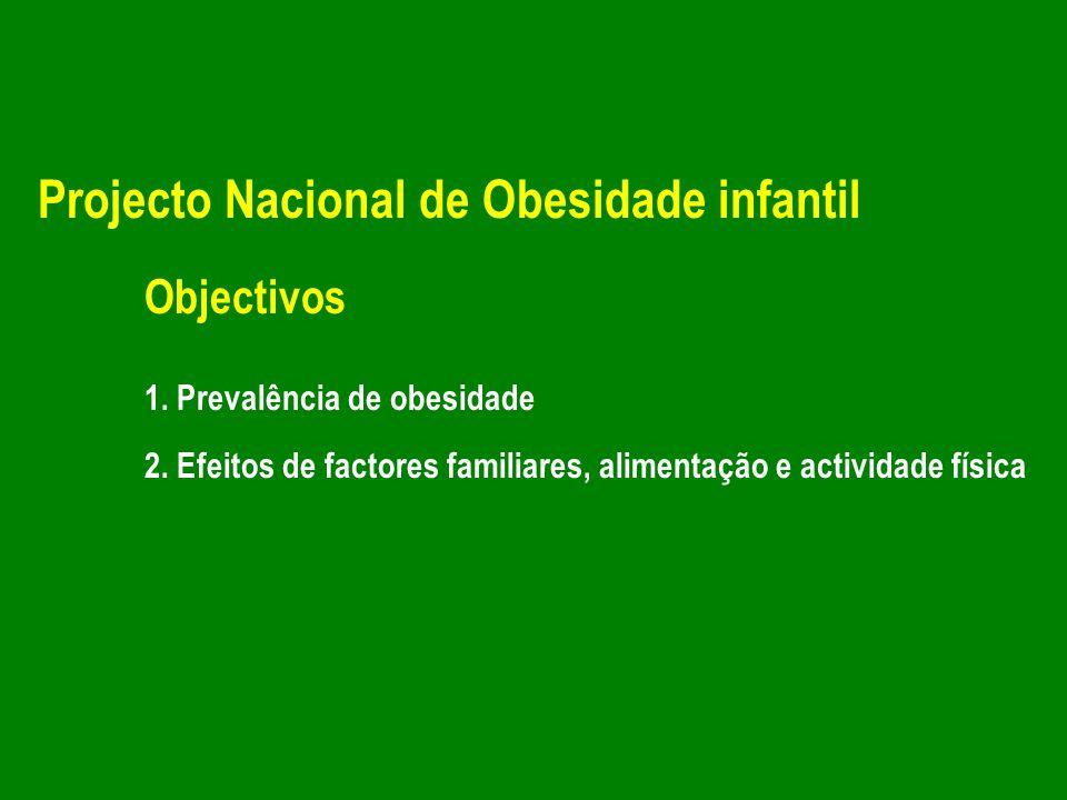 Projecto Nacional de Obesidade infantil Objectivos