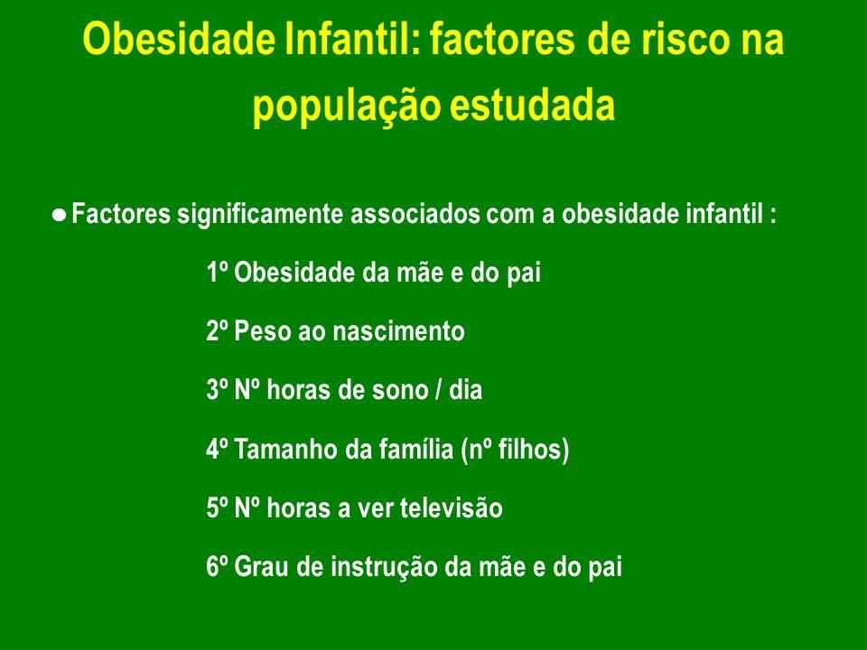Obesidade Infantil: factores de risco na população estudada