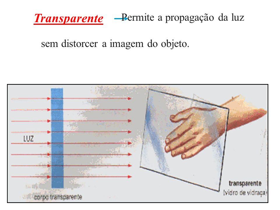 Transparente sem distorcer a imagem do objeto.