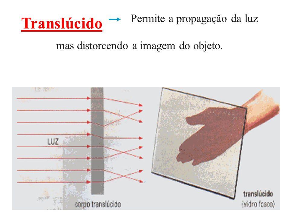 Translúcido mas distorcendo a imagem do objeto.
