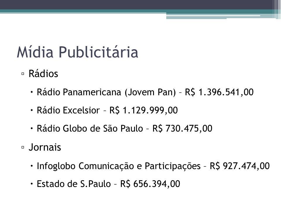 Mídia Publicitária Rádios Jornais