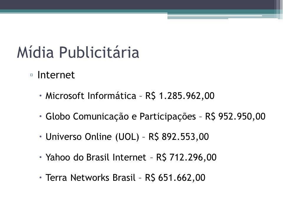 Mídia Publicitária Internet Microsoft Informática – R$ 1.285.962,00