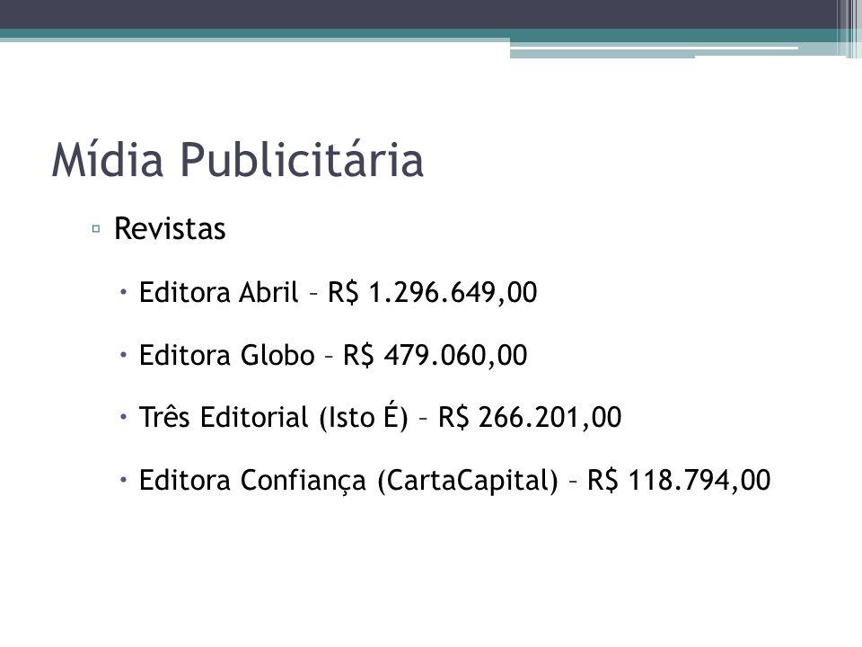 Mídia Publicitária Revistas Editora Abril – R$ 1.296.649,00