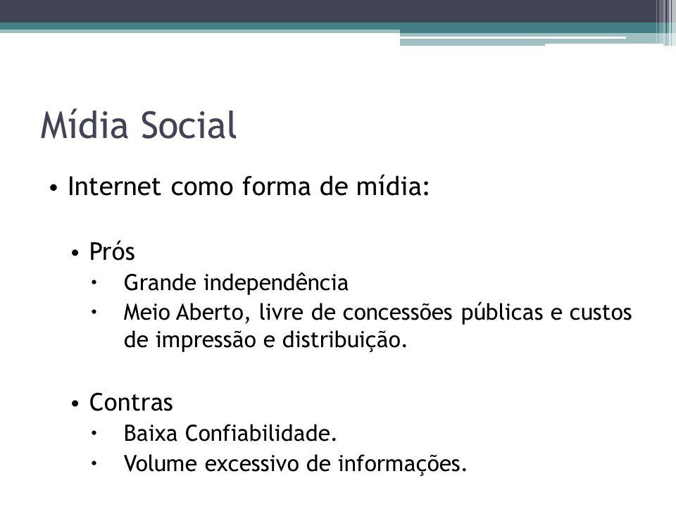 Mídia Social Internet como forma de mídia: Prós Contras